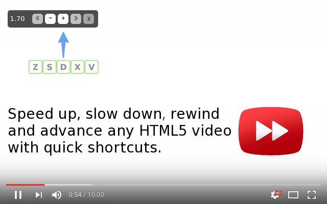 Chrome擴充套件-Netflix看片三寶